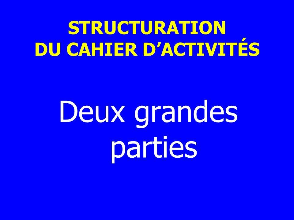 STRUCTURATION DU CAHIER D'ACTIVITÉS