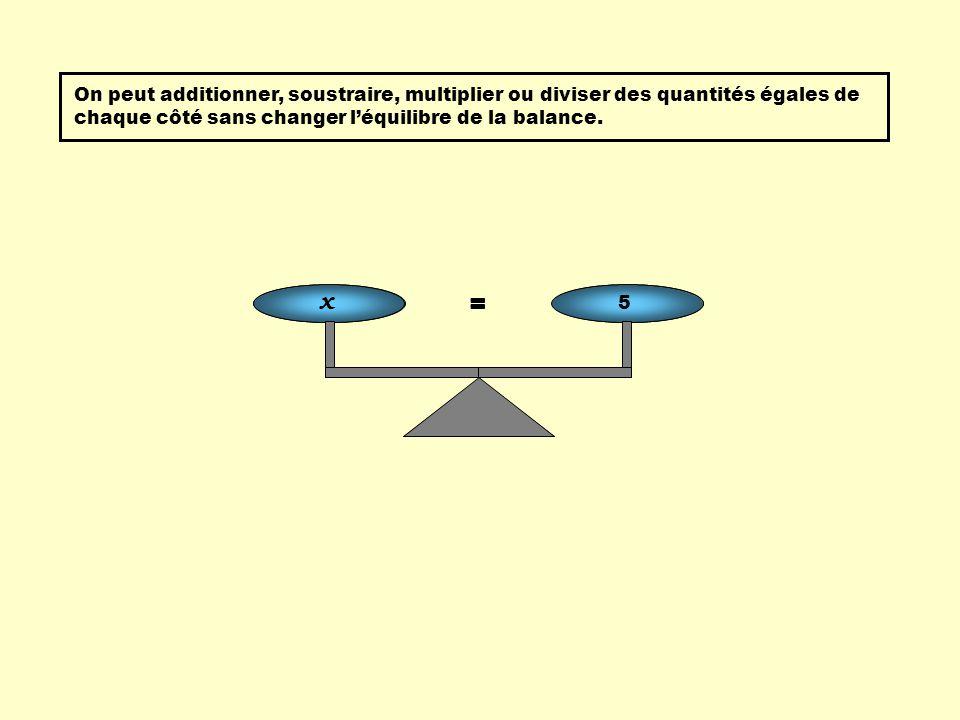 On peut additionner, soustraire, multiplier ou diviser des quantités égales de chaque côté sans changer l'équilibre de la balance.