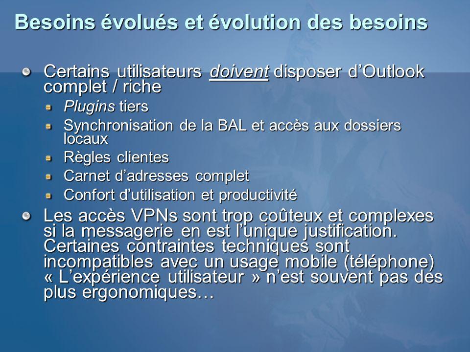 Besoins évolués et évolution des besoins