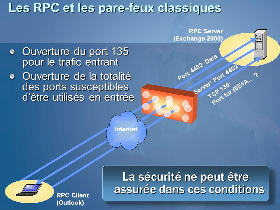 Les RPC et les pare-feux classiques