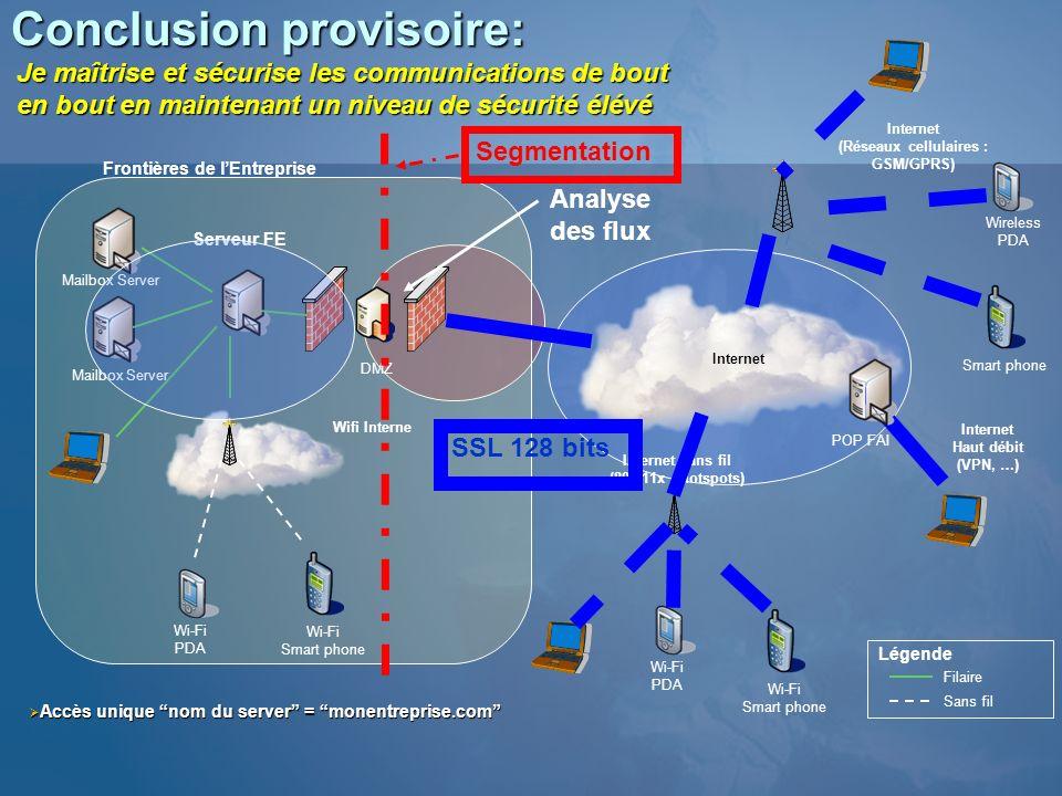 Conclusion provisoire: