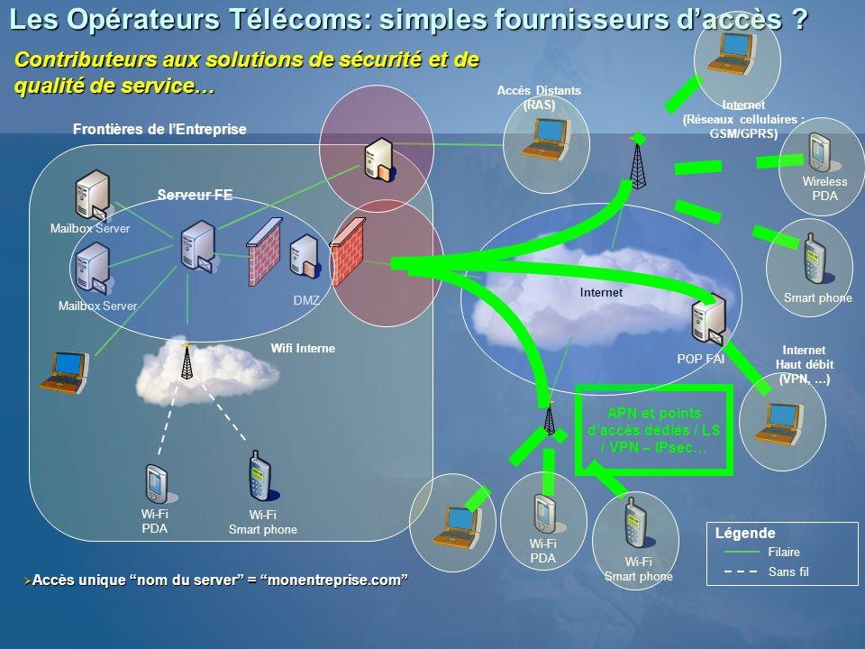 Les Opérateurs Télécoms: simples fournisseurs d'accès