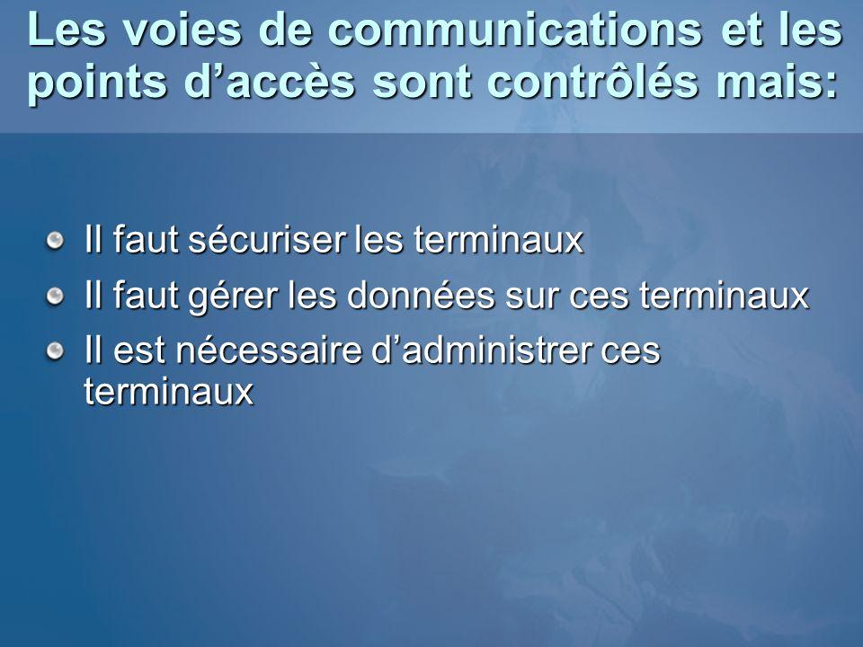 Les voies de communications et les points d'accès sont contrôlés mais:
