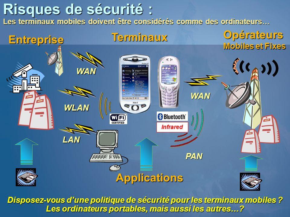 Risques de sécurité : Les terminaux mobiles doivent être considérés comme des ordinateurs…