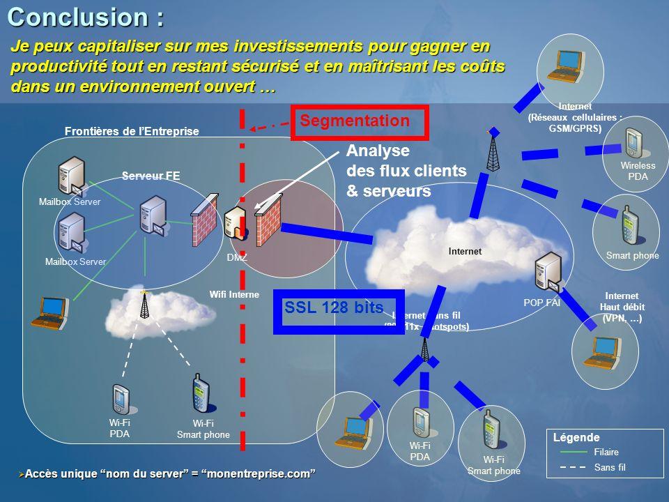 (Réseaux cellulaires : GSM/GPRS) Frontières de l'Entreprise