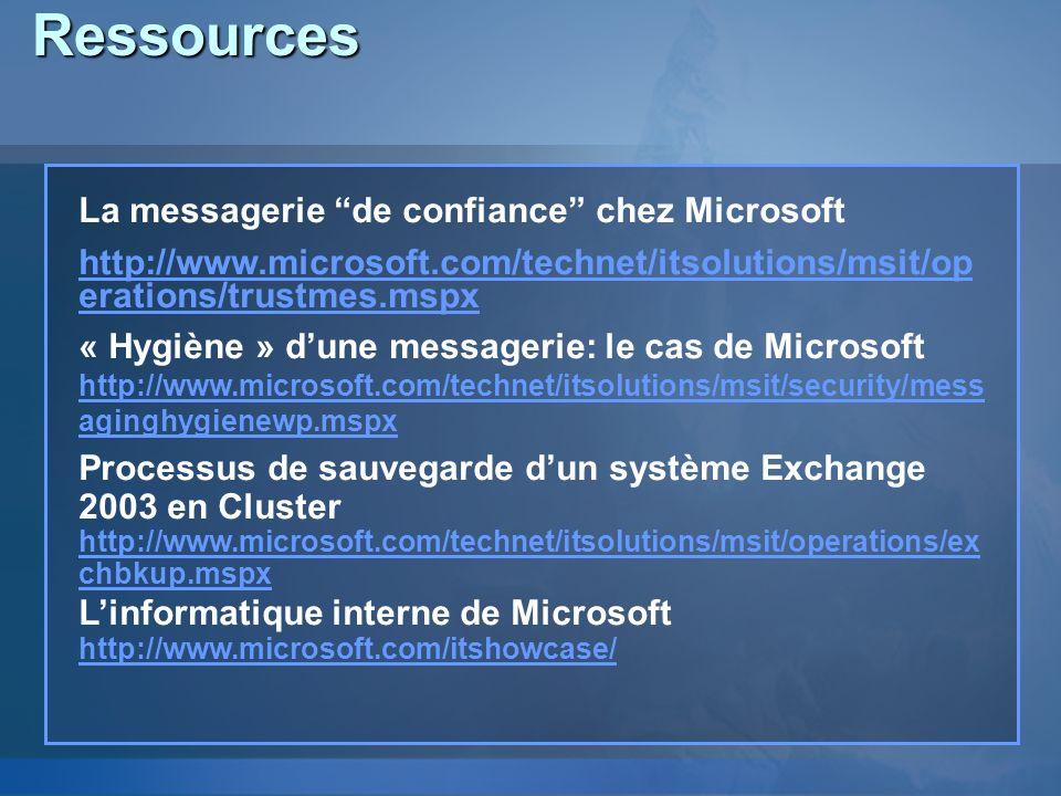 Ressources La messagerie de confiance chez Microsoft