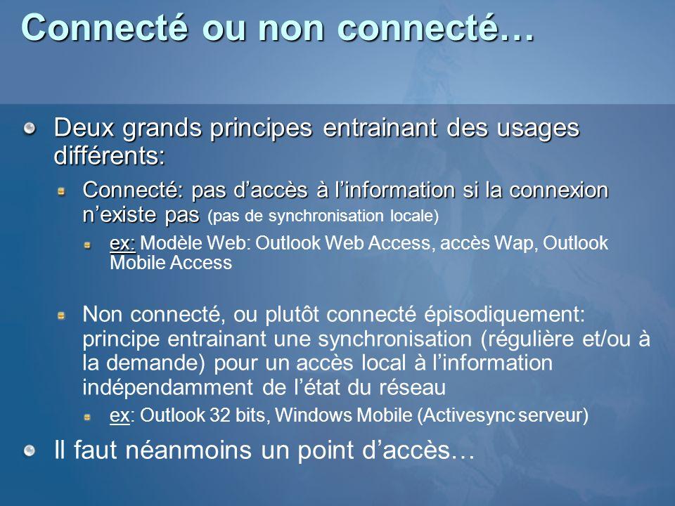 Connecté ou non connecté…