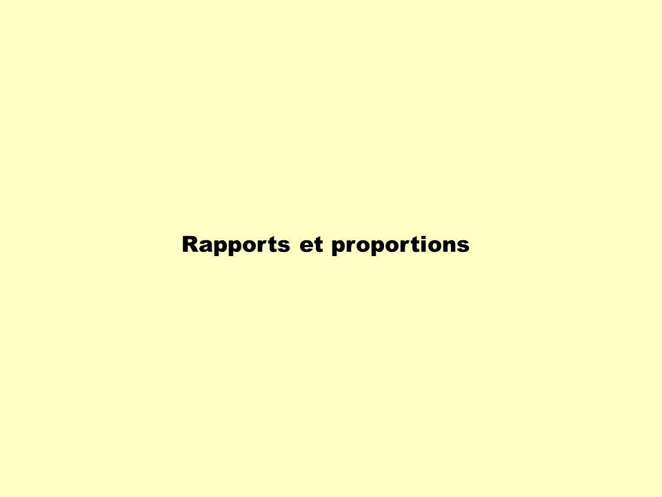 Rapports et proportions