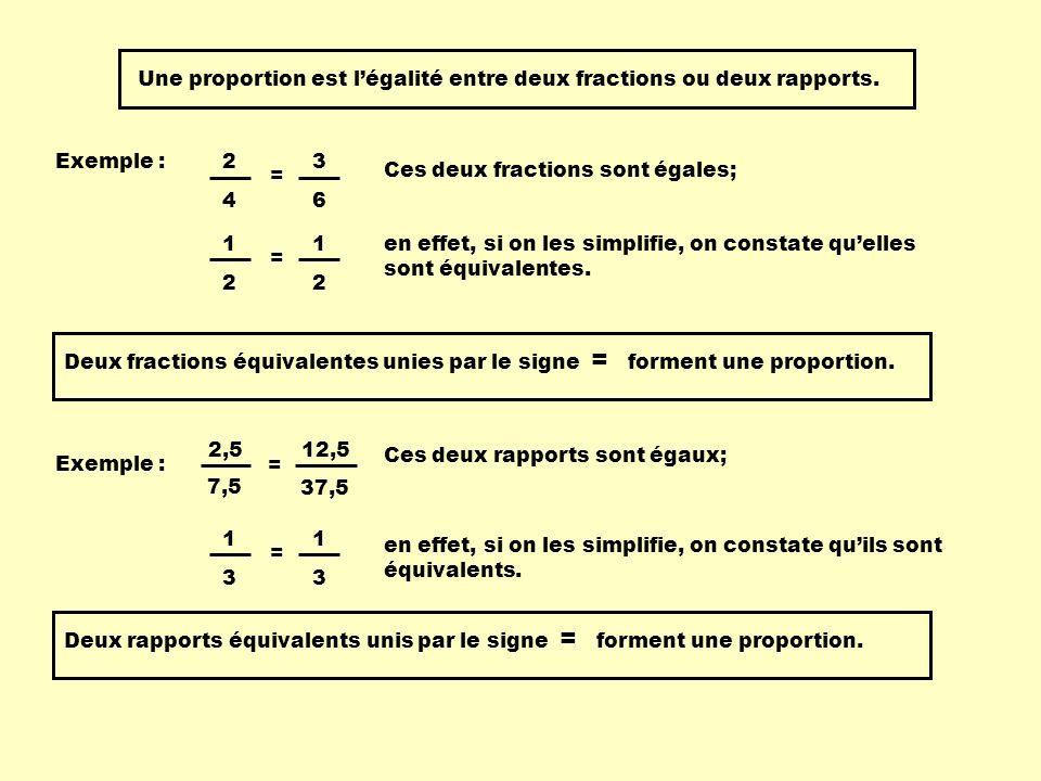 Une proportion est l'égalité entre deux fractions ou deux rapports.