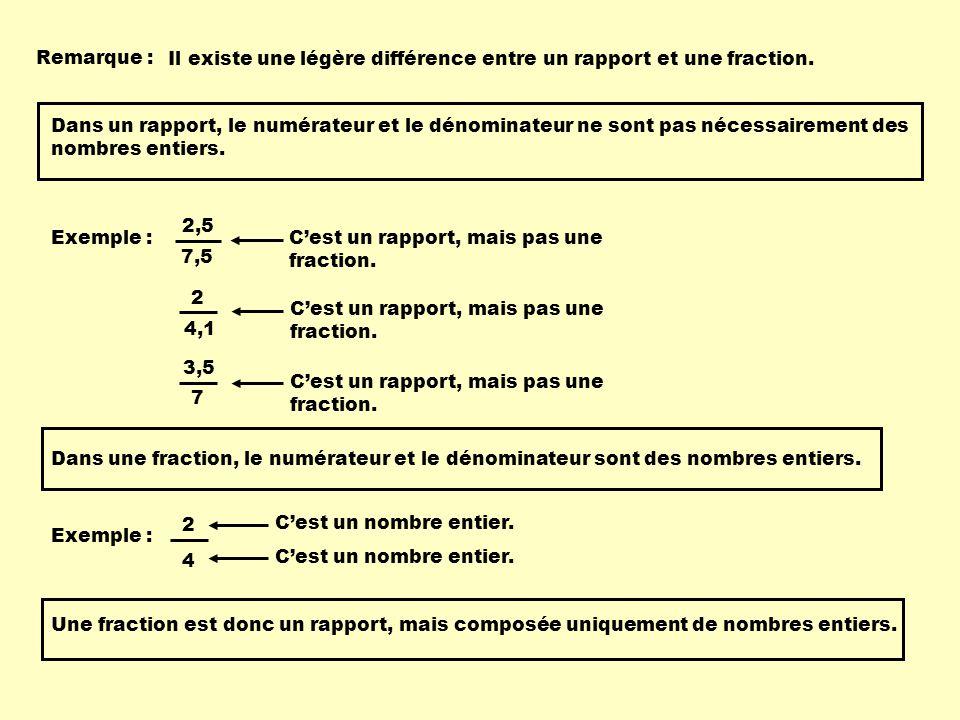 Remarque : Il existe une légère différence entre un rapport et une fraction.