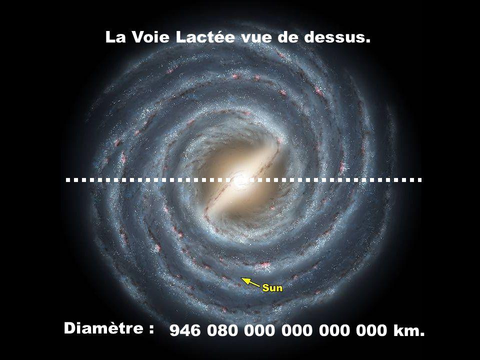 La Voie Lactée vue de dessus.