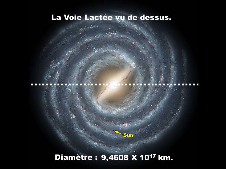 La Voie Lactée vu de dessus.