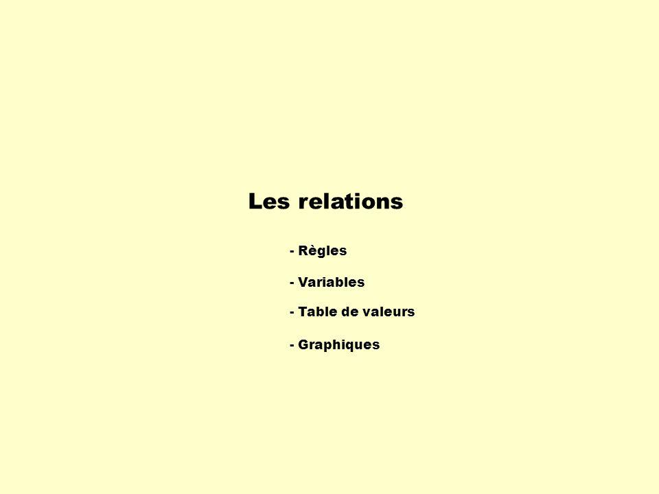 Les relations - Règles - Variables - Table de valeurs - Graphiques