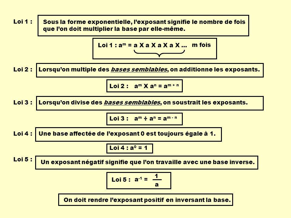 Loi 1 : Sous la forme exponentielle, l'exposant signifie le nombre de fois que l'on doit multiplier la base par elle-même.