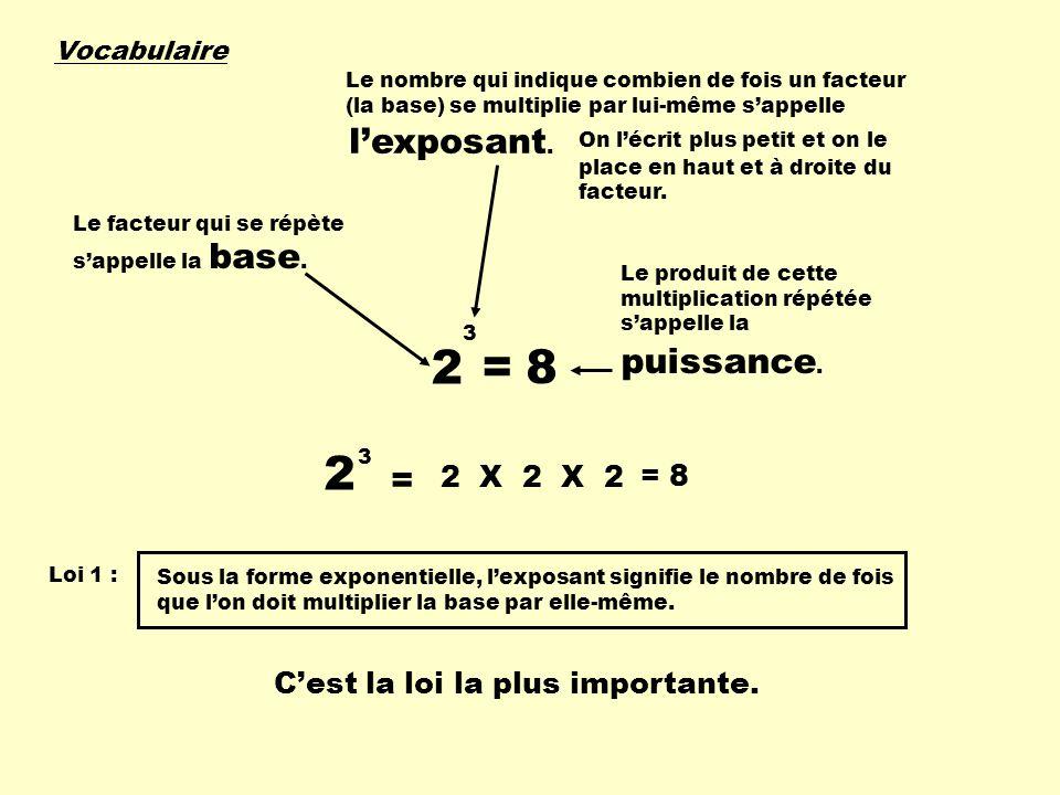2 = 8 2 l'exposant. base. puissance. = 2 X 2 X 2 = 8