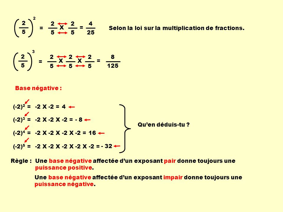 Selon la loi sur la multiplication de fractions.