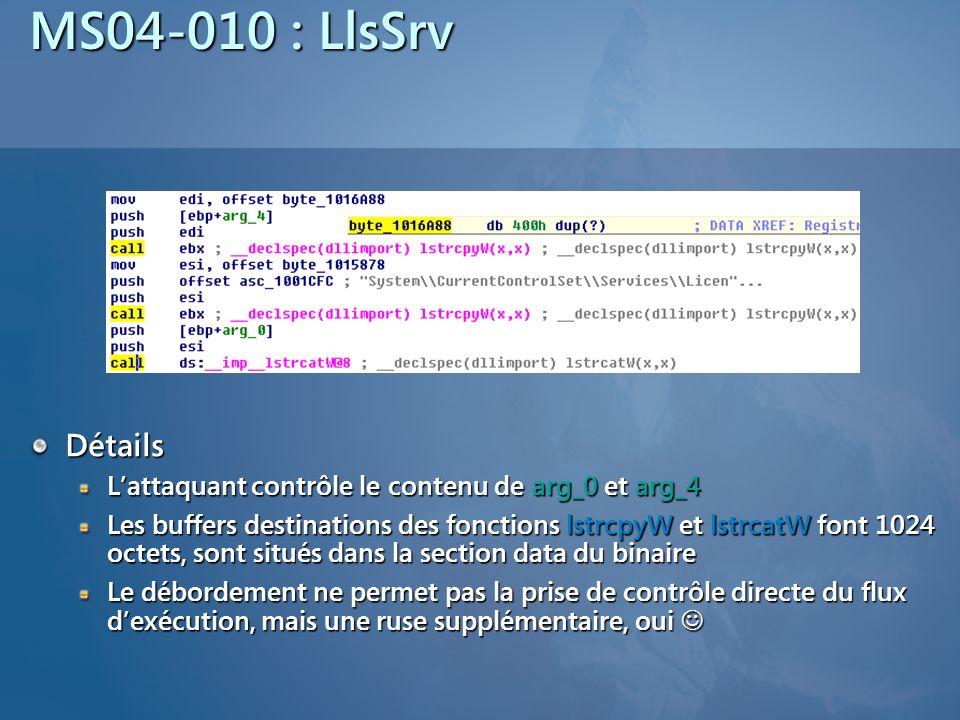 MS04-010 : LlsSrv Détails. L'attaquant contrôle le contenu de arg_0 et arg_4.