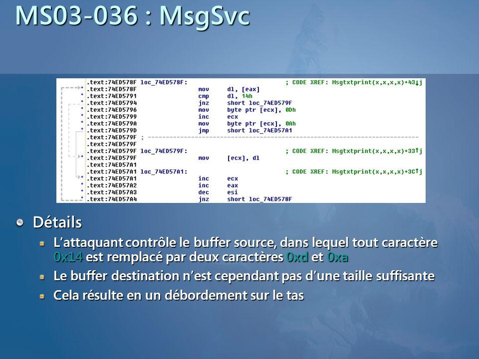 MS03-036 : MsgSvc Détails. L'attaquant contrôle le buffer source, dans lequel tout caractère 0x14 est remplacé par deux caractères 0xd et 0xa.