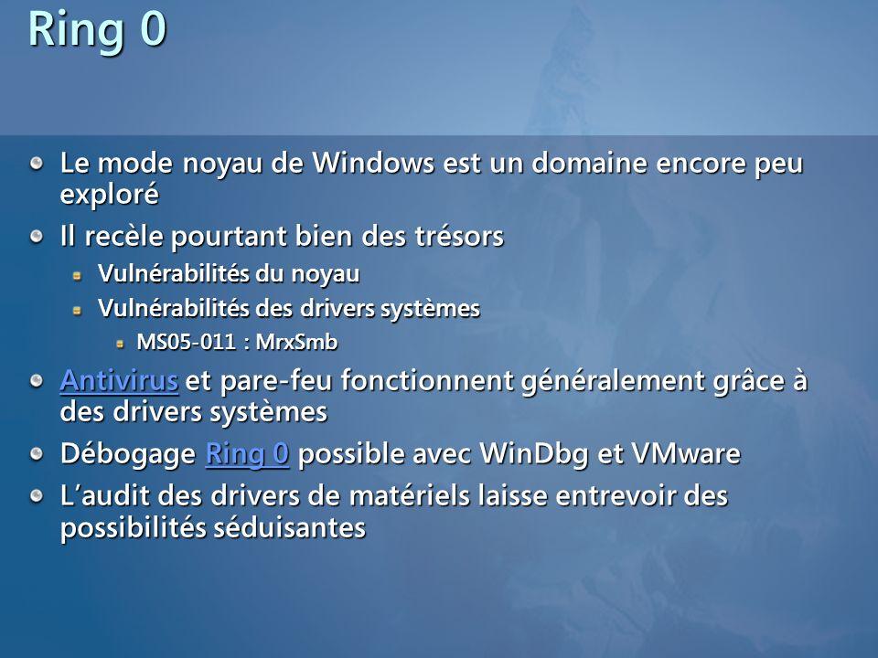 Ring 0 Le mode noyau de Windows est un domaine encore peu exploré