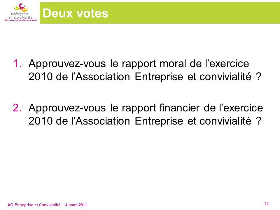 Deux votes Approuvez-vous le rapport moral de l'exercice 2010 de l'Association Entreprise et convivialité
