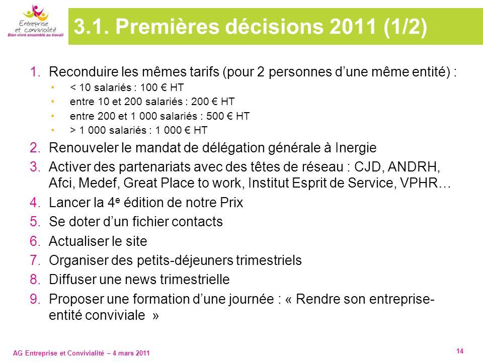 3.1. Premières décisions 2011 (1/2)