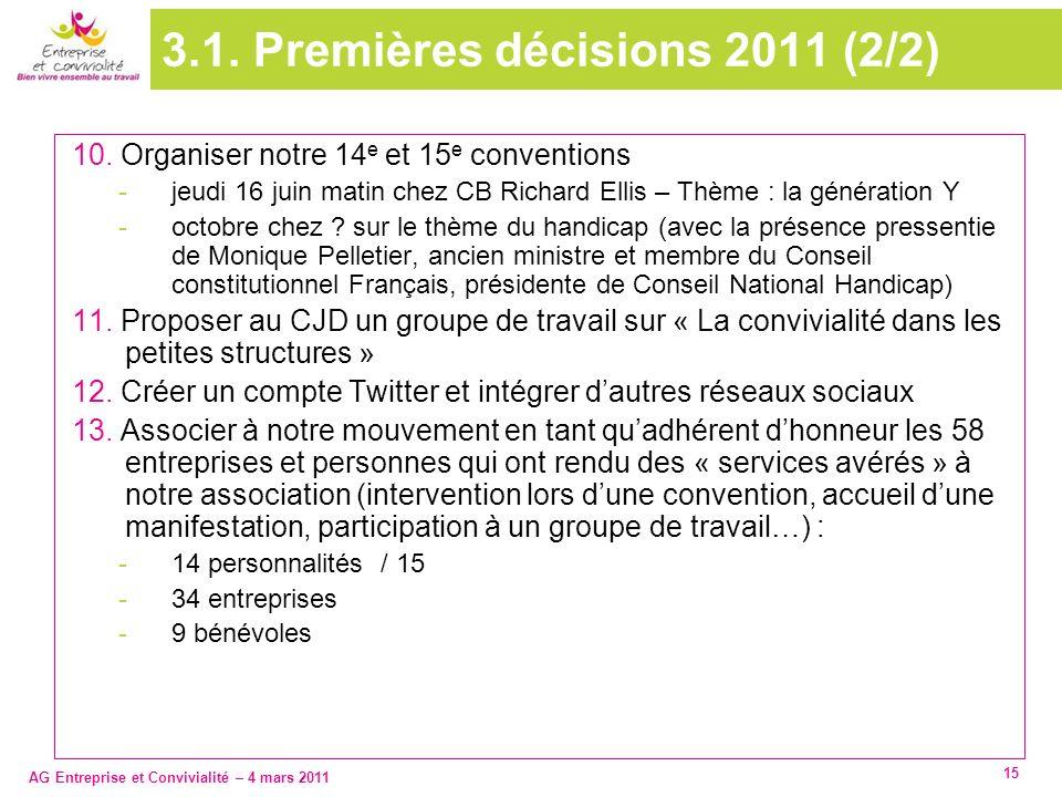3.1. Premières décisions 2011 (2/2)