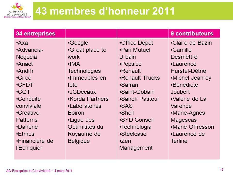 43 membres d'honneur 2011 34 entreprises 9 contributeurs Axa