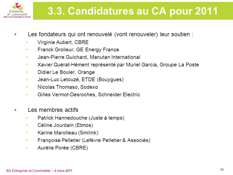 3.3. Candidatures au CA pour 2011