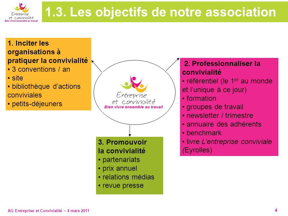 1.3. Les objectifs de notre association