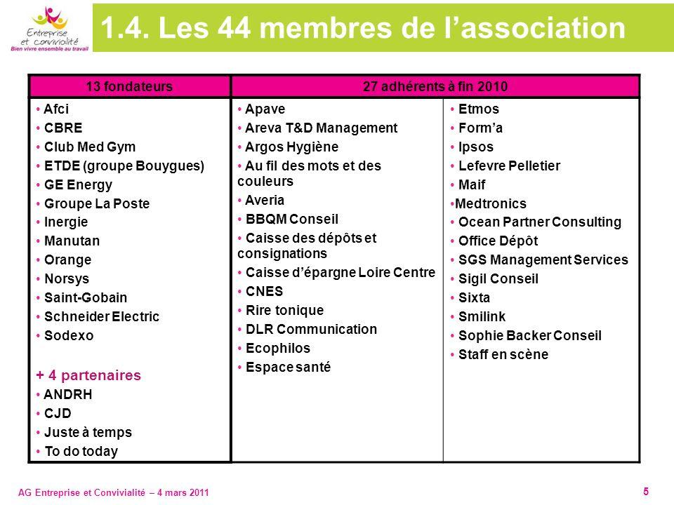 1.4. Les 44 membres de l'association