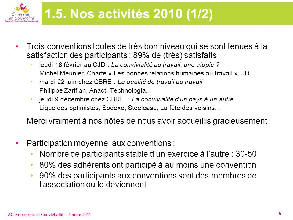 1.5. Nos activités 2010 (1/2)