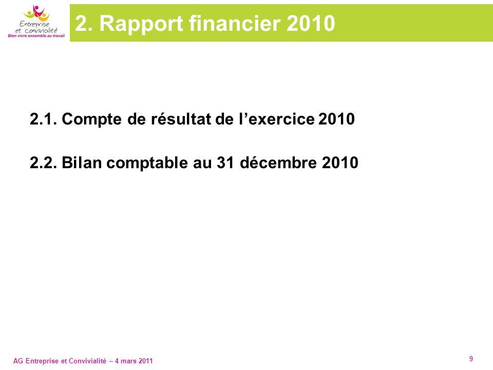2. Rapport financier 2010 2.1. Compte de résultat de l'exercice 2010