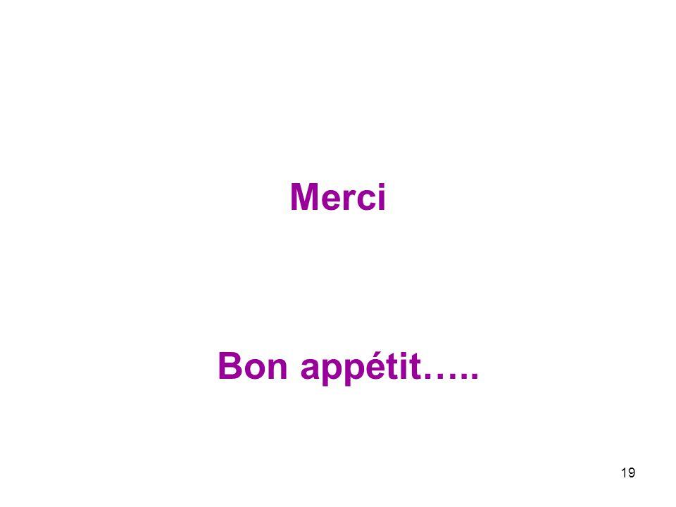 Merci Bon appétit…..