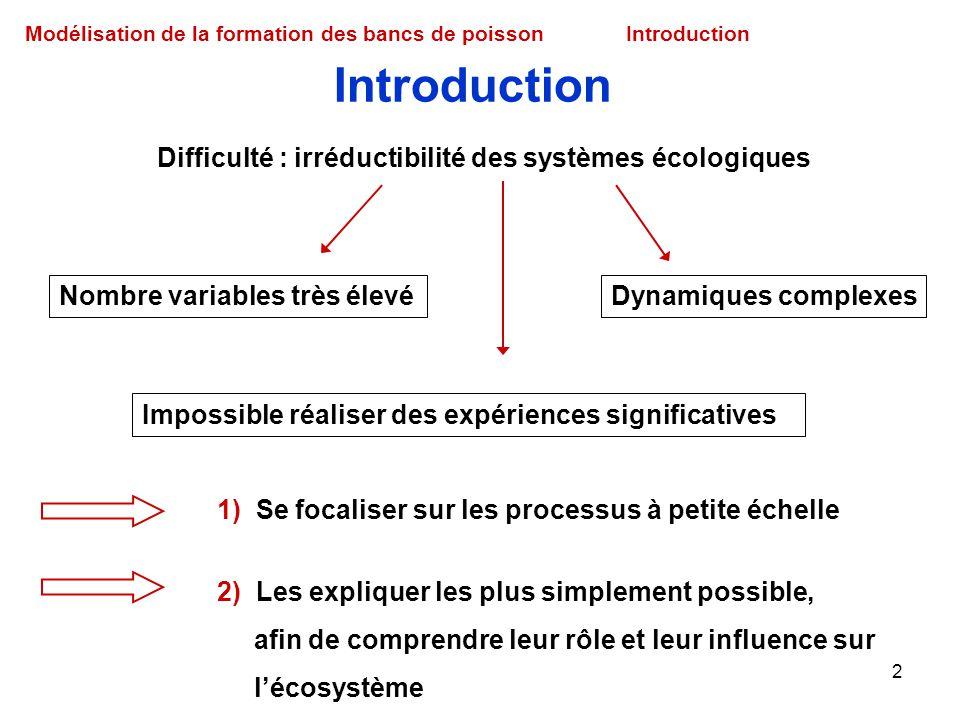 Introduction Difficulté : irréductibilité des systèmes écologiques