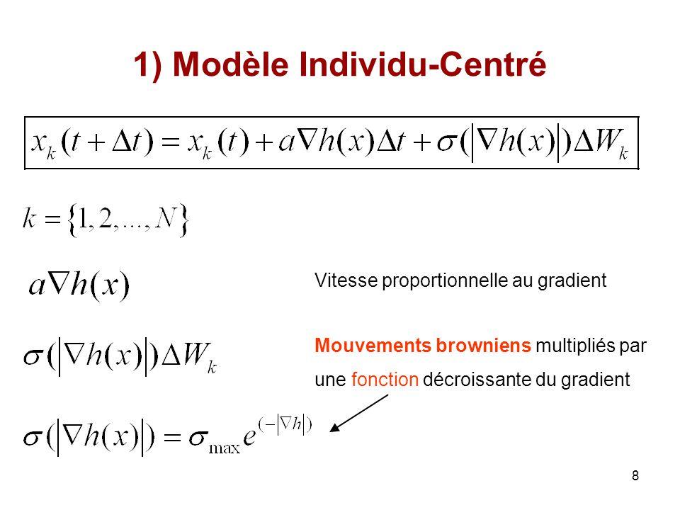 1) Modèle Individu-Centré