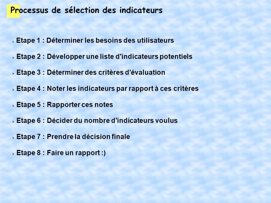 Processus de sélection des indicateurs