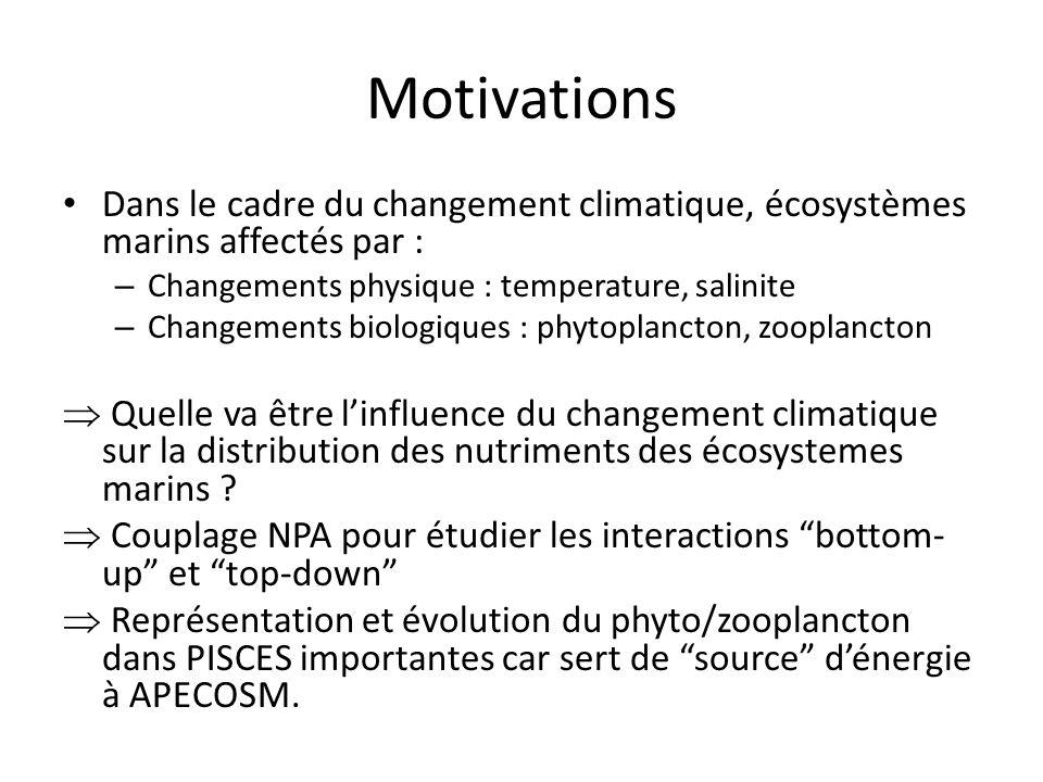 Motivations Dans le cadre du changement climatique, écosystèmes marins affectés par : Changements physique : temperature, salinite.