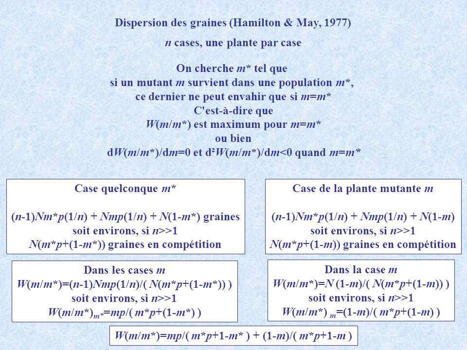 Dispersion des graines (Hamilton & May, 1977)