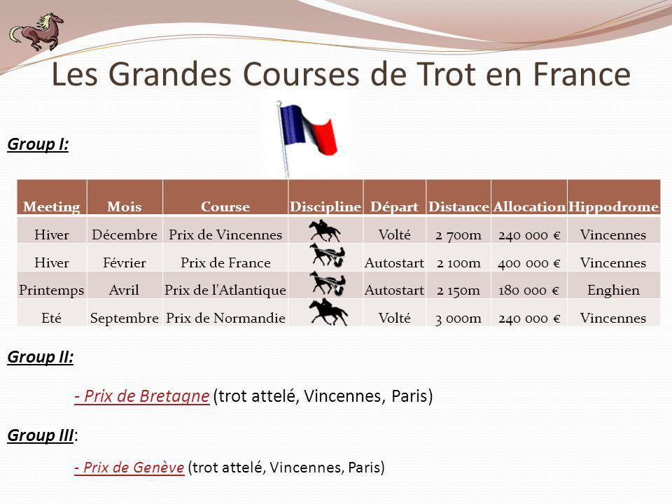 Les Grandes Courses de Trot en France