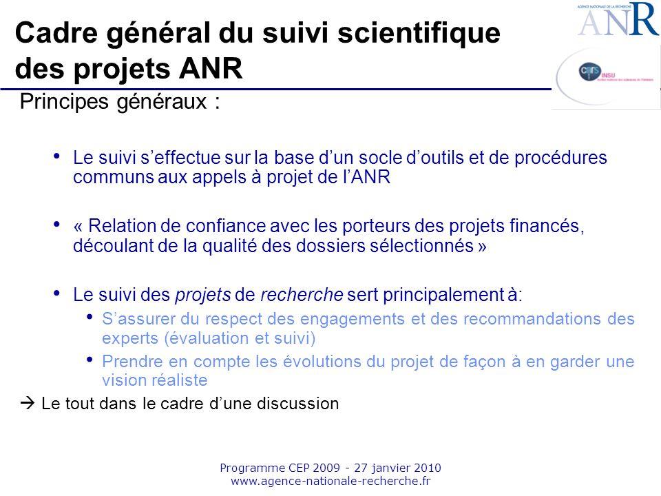 Cadre général du suivi scientifique des projets ANR