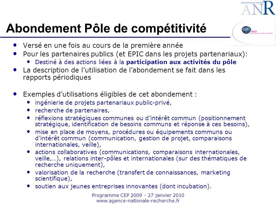 Abondement Pôle de compétitivité