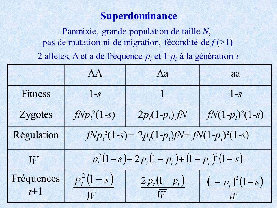 fNpt²(1-s)+ 2pt(1-pt)fN+ fN(1-pt)²(1-s)