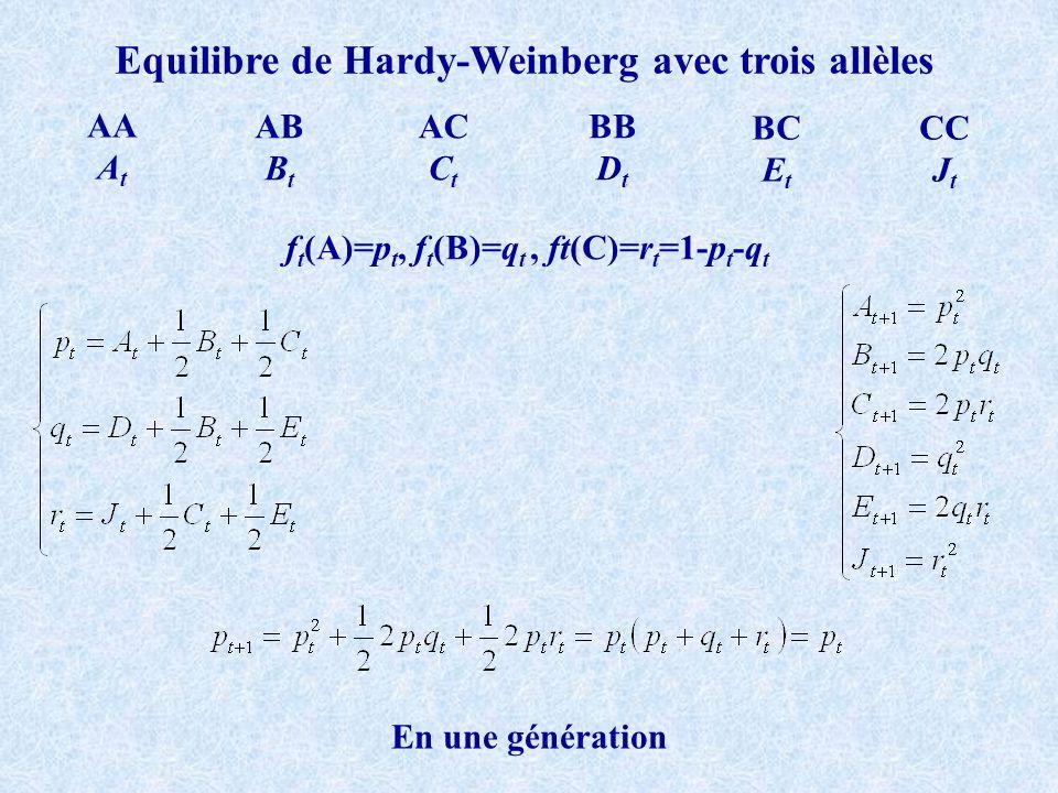 ft(A)=pt, ft(B)=qt , ft(C)=rt=1-pt-qt
