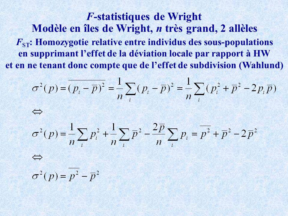 F-statistiques de Wright