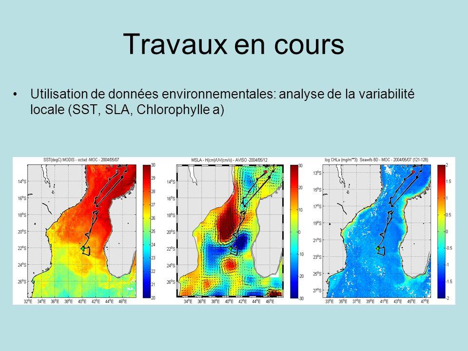 Travaux en cours Utilisation de données environnementales: analyse de la variabilité locale (SST, SLA, Chlorophylle a)