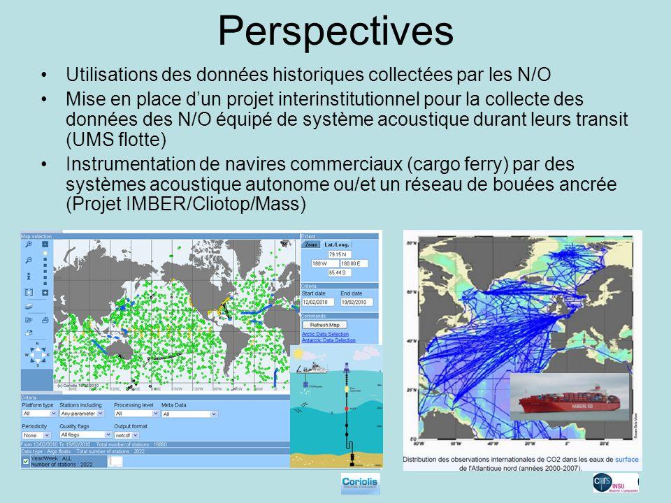 Perspectives Utilisations des données historiques collectées par les N/O.