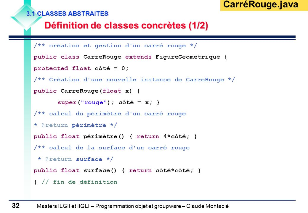 CarréRouge.java Définition de classes concrètes (1/2)