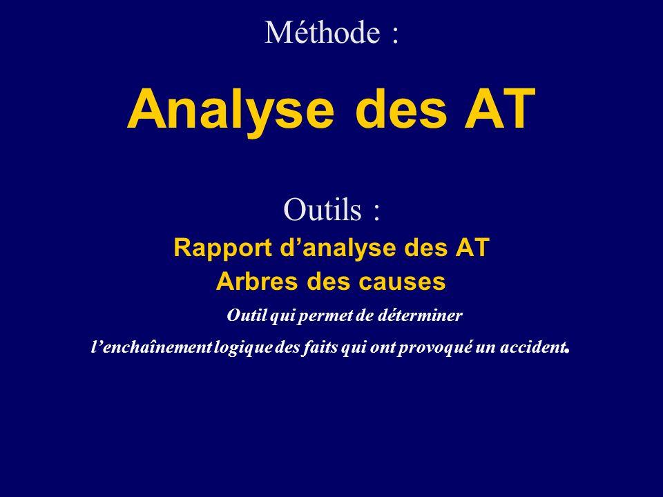 Analyse des AT Méthode : Outils : Outil qui permet de déterminer