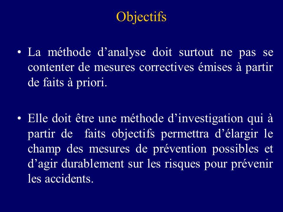 Objectifs La méthode d'analyse doit surtout ne pas se contenter de mesures correctives émises à partir de faits à priori.