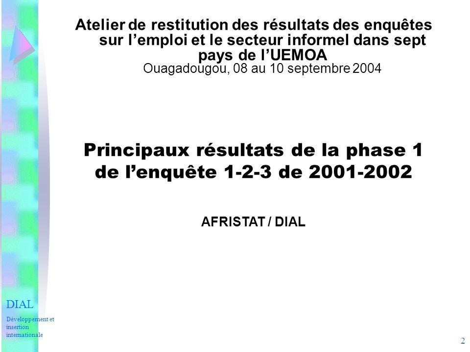 Principaux résultats de la phase 1